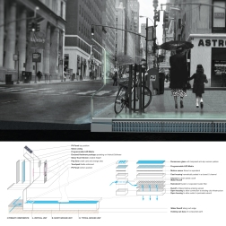 Construction of Smart Sidewalks can be coordinated to emerging green street technology to manage stormwater.